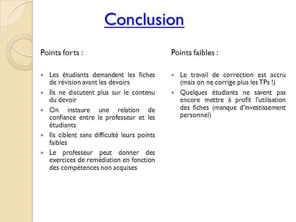 Conclusion Points forts : Les étudiants demandent les fiches de révision avant les devoirs Ils ne discutent plus sur le contenu du devoir On instaure