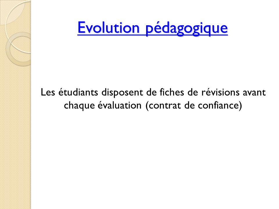 Evolution pédagogique Les étudiants disposent de fiches de révisions avant chaque évaluation (contrat de confiance)