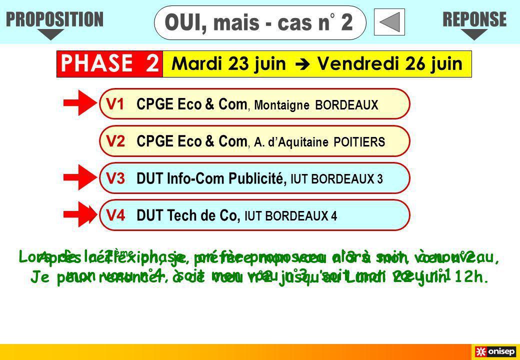 V1 CPGE Eco & Com, Montaigne BORDEAUX V3 DUT Info-Com Publicité, IUT BORDEAUX 3 V4 DUT Tech de Co, IUT BORDEAUX 4 V2 CPGE Eco & Com, A.
