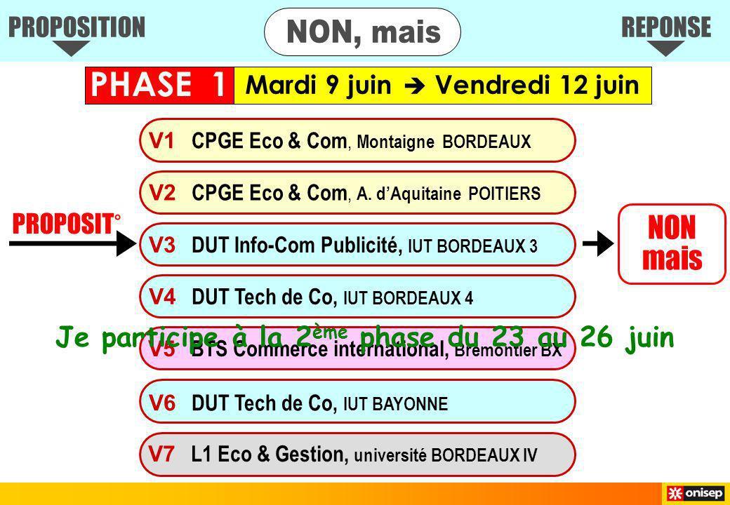 PROPOSIT° NON mais V1 CPGE Eco & Com, Montaigne BORDEAUX V3 DUT Info-Com Publicité, IUT BORDEAUX 3 V4 DUT Tech de Co, IUT BORDEAUX 4 V6 DUT Tech de Co, IUT BAYONNE V7 L1 Eco & Gestion, université BORDEAUX IV V2 CPGE Eco & Com, A.
