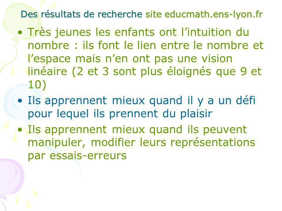 Des résultats de recherche site educmath.ens-lyon.fr Très jeunes les enfants ont lintuition du nombre : ils font le lien entre le nombre et lespace mais nen ont pas une vision linéaire (2 et 3 sont plus éloignés que 9 et 10) Ils apprennent mieux quand il y a un défi pour lequel ils prennent du plaisir Ils apprennent mieux quand ils peuvent manipuler, modifier leurs représentations par essais-erreurs