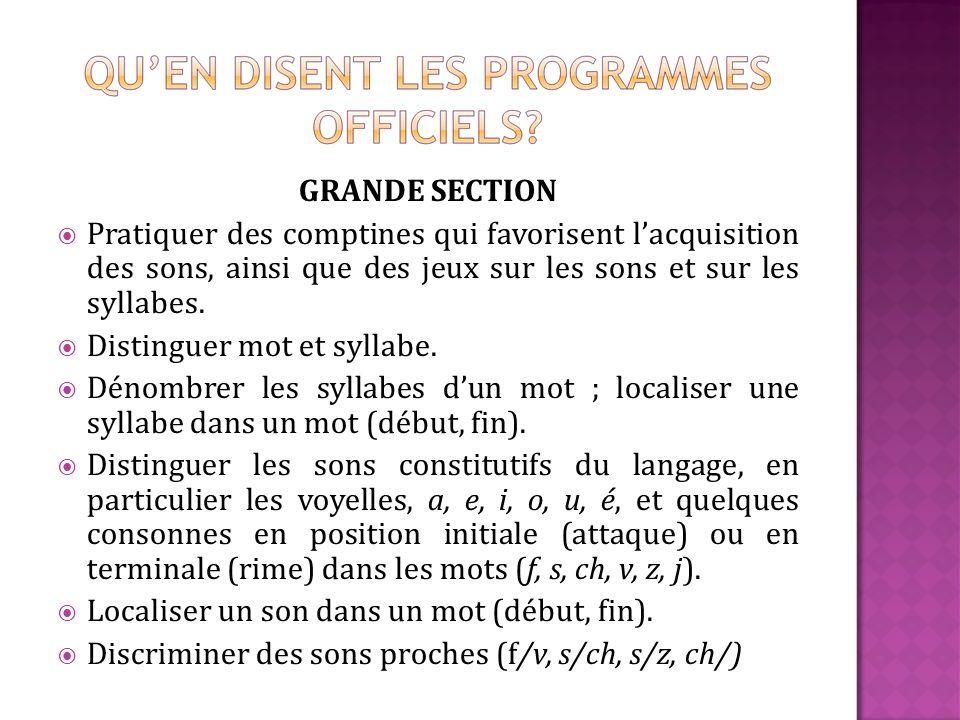 GRANDE SECTION Pratiquer des comptines qui favorisent lacquisition des sons, ainsi que des jeux sur les sons et sur les syllabes. Distinguer mot et sy
