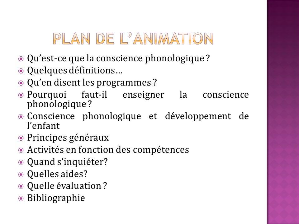 Quest-ce que la conscience phonologique ? Quelques définitions… Quen disent les programmes ? Pourquoi faut-il enseigner la conscience phonologique ? C