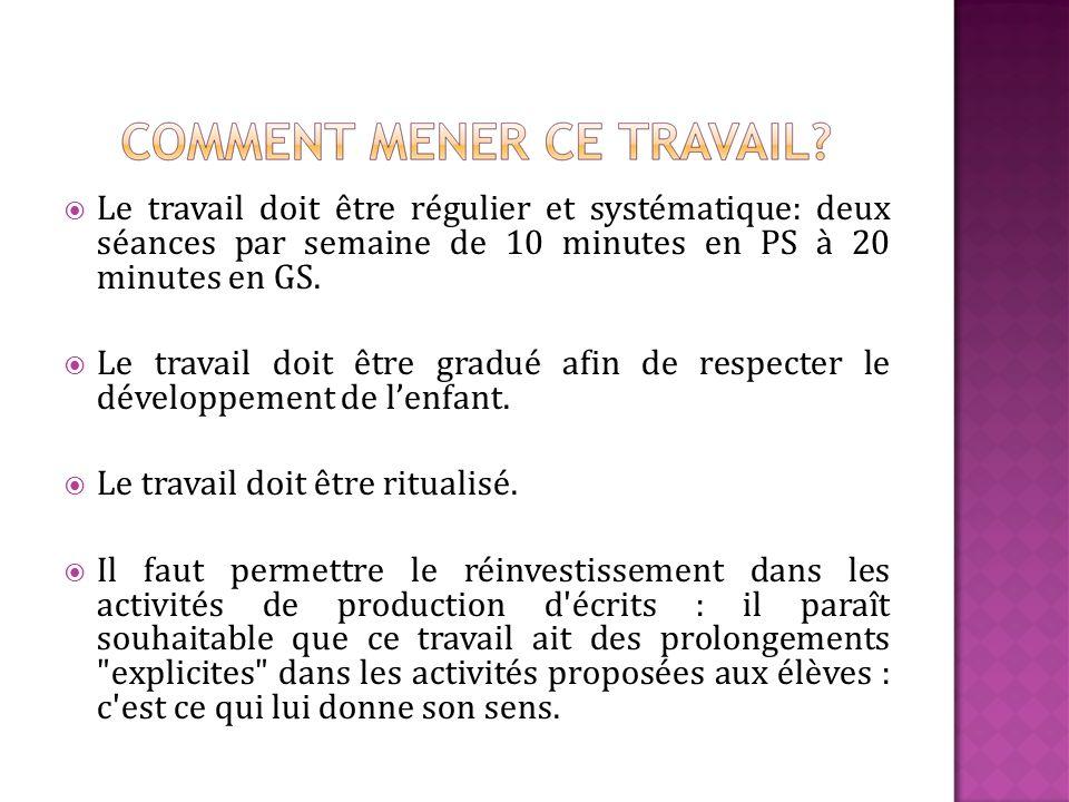 Le travail doit être régulier et systématique: deux séances par semaine de 10 minutes en PS à 20 minutes en GS.