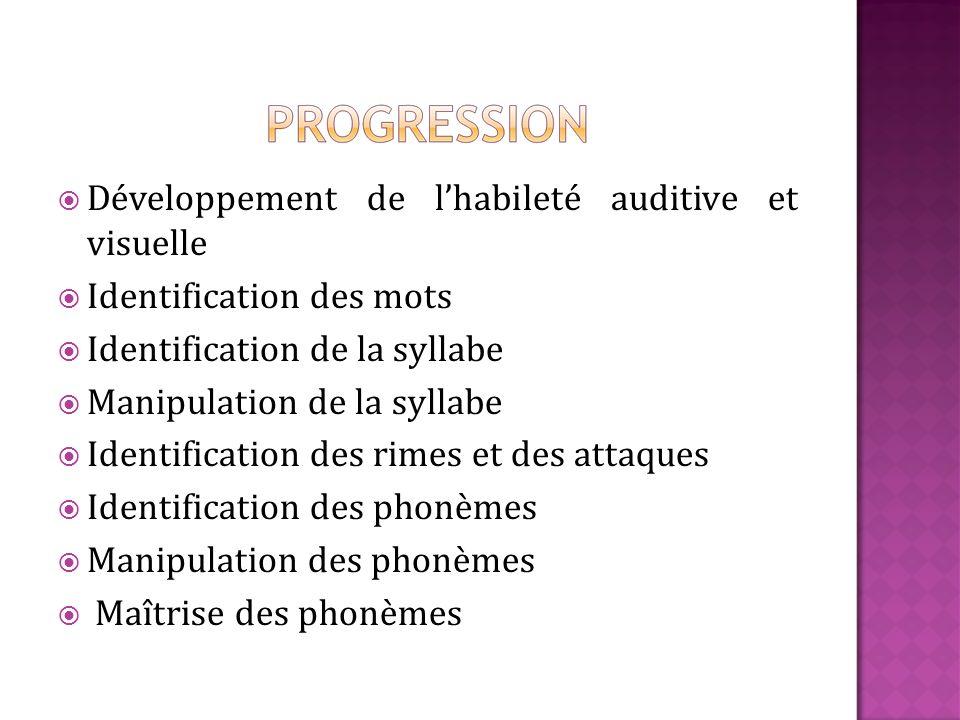Développement de lhabileté auditive et visuelle Identification des mots Identification de la syllabe Manipulation de la syllabe Identification des rim