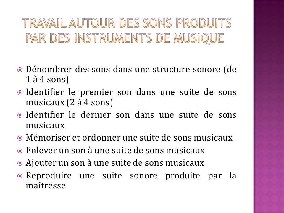 Dénombrer des sons dans une structure sonore (de 1 à 4 sons) Identifier le premier son dans une suite de sons musicaux (2 à 4 sons) Identifier le dern