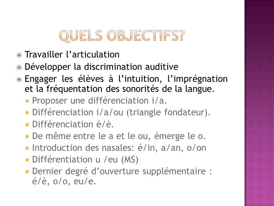 Travailler larticulation Développer la discrimination auditive Engager les élèves à lintuition, limprégnation et la fréquentation des sonorités de la langue.