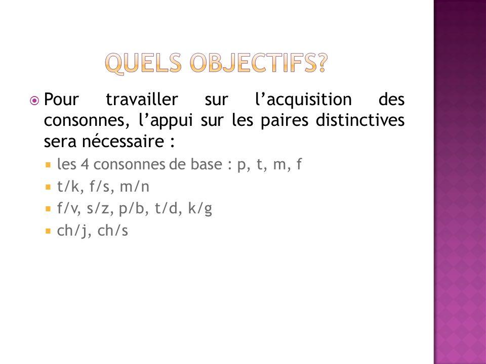 Pour travailler sur lacquisition des consonnes, lappui sur les paires distinctives sera nécessaire : les 4 consonnes de base : p, t, m, f t/k, f/s, m/n f/v, s/z, p/b, t/d, k/g ch/j, ch/s