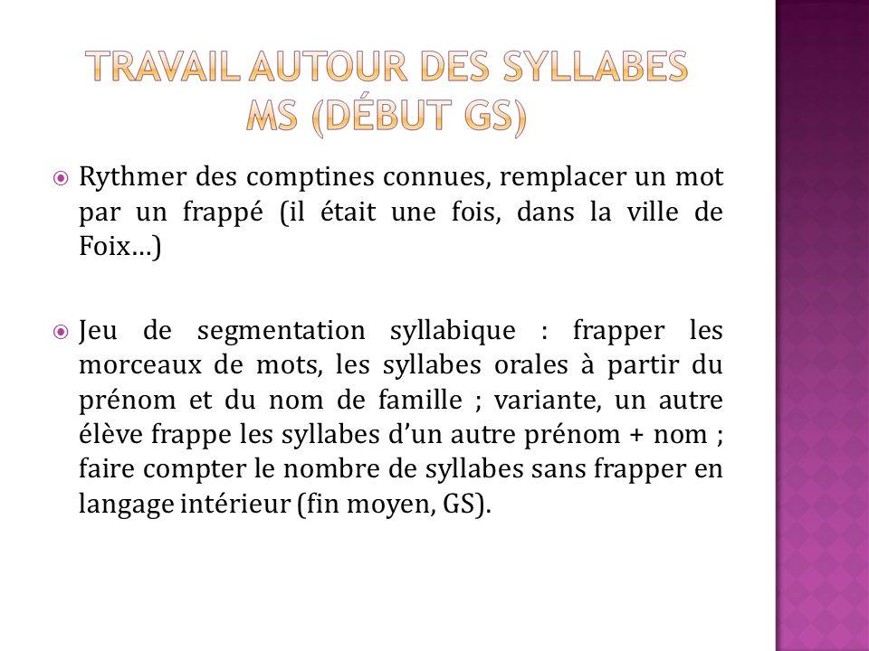 Rythmer des comptines connues, remplacer un mot par un frappé (il était une fois, dans la ville de Foix…) Jeu de segmentation syllabique : frapper les