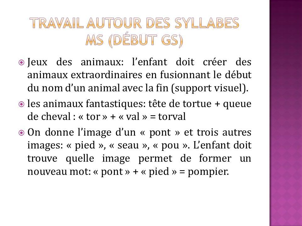 Jeux des animaux: lenfant doit créer des animaux extraordinaires en fusionnant le début du nom dun animal avec la fin (support visuel).