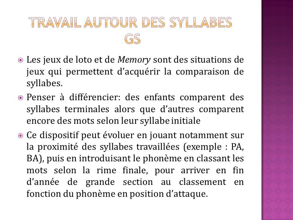 Les jeux de loto et de Memory sont des situations de jeux qui permettent dacquérir la comparaison de syllabes. Penser à différencier: des enfants comp