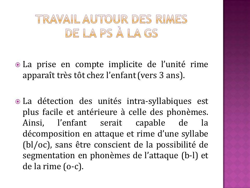 La prise en compte implicite de lunité rime apparaît très tôt chez lenfant (vers 3 ans).