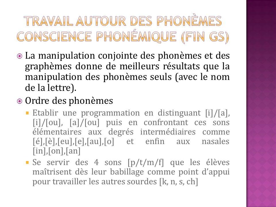 La manipulation conjointe des phonèmes et des graphèmes donne de meilleurs résultats que la manipulation des phonèmes seuls (avec le nom de la lettre).