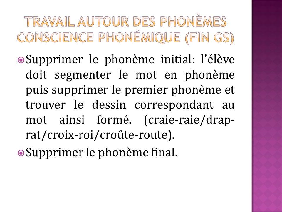 Supprimer le phonème initial: lélève doit segmenter le mot en phonème puis supprimer le premier phonème et trouver le dessin correspondant au mot ainsi formé.