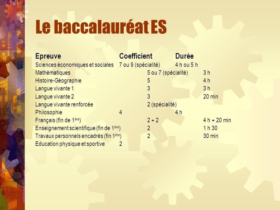 Le baccalauréat ES EpreuveCoefficientDurée Sciences économiques et sociales7 ou 9 (spécialité)4 h ou 5 h Mathématiques5 ou 7 (spécialité) 3 h Histoire