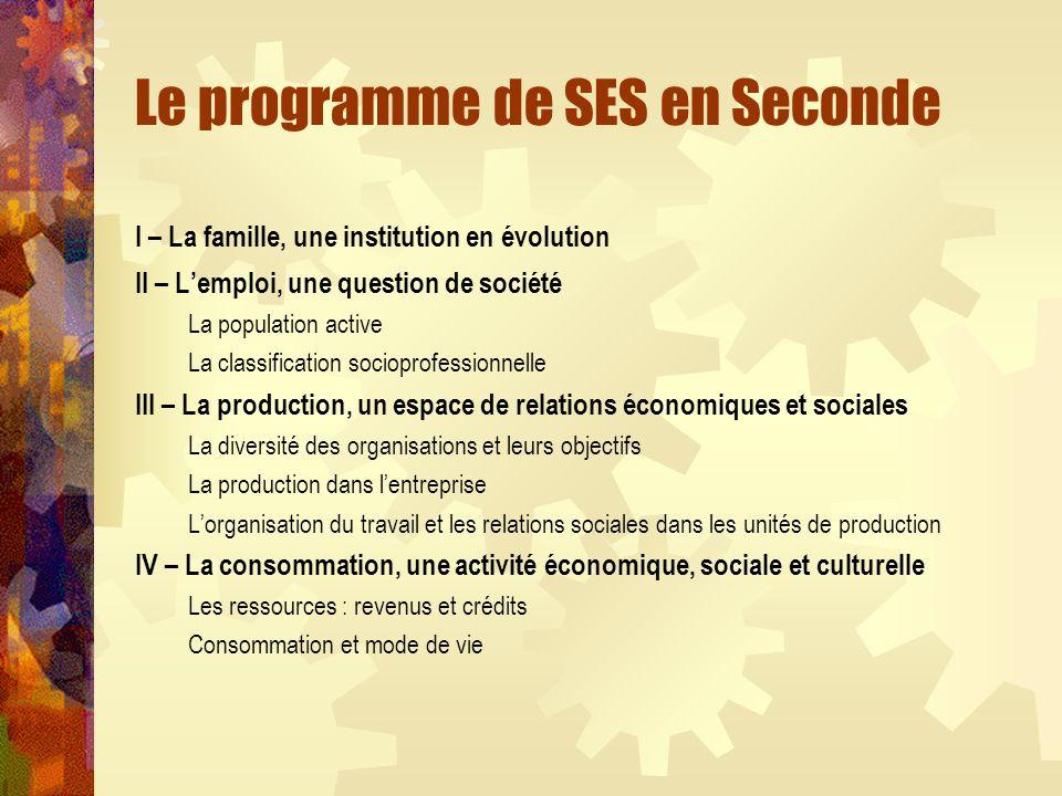 Le programme de SES en Seconde I – La famille, une institution en évolution II – Lemploi, une question de société La population active La classificati