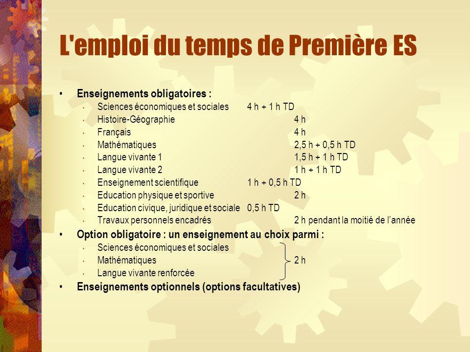 L'emploi du temps de Première ES Enseignements obligatoires : Sciences économiques et sociales4 h + 1 h TD Histoire-Géographie4 h Français4 h Mathémat