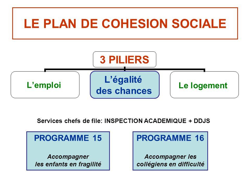 LE PLAN DE COHESION SOCIALE PROGRAMME 15 Accompagner les enfants en fragilité PROGRAMME 16 Accompagner les collégiens en difficulté Services chefs de