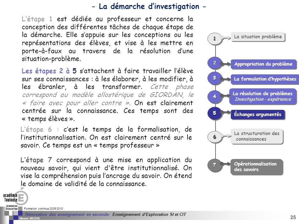 25 Séminaire « Définition de Produits » : méthodologie de définition dune pièce GREC INITIALES Formation continue 2009/2010 25 Rénovation des enseigne