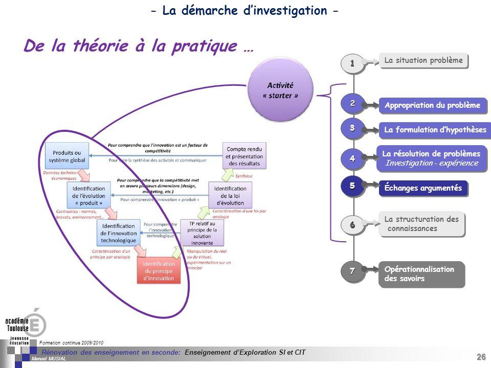26 Séminaire « Définition de Produits » : méthodologie de définition dune pièce GREC INITIALES Formation continue 2009/2010 26 Rénovation des enseigne