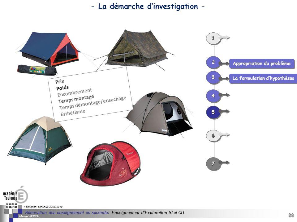 28 Séminaire « Définition de Produits » : méthodologie de définition dune pièce GREC INITIALES Formation continue 2009/2010 28 Rénovation des enseigne