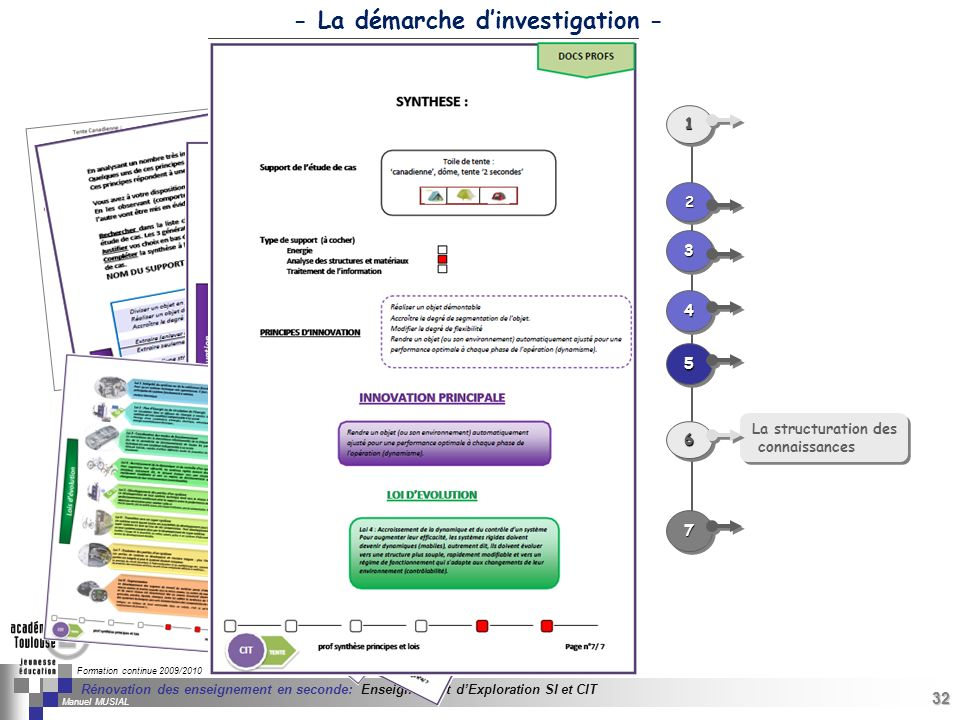 32 Séminaire « Définition de Produits » : méthodologie de définition dune pièce GREC INITIALES Formation continue 2009/2010 32 Rénovation des enseigne