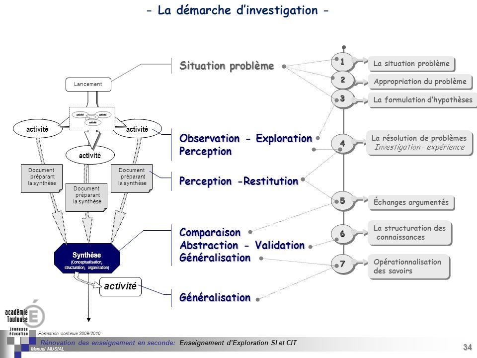 34 Séminaire « Définition de Produits » : méthodologie de définition dune pièce GREC INITIALES Formation continue 2009/2010 34 Rénovation des enseigne