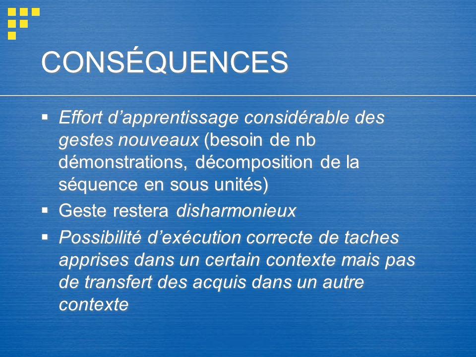 CONSÉQUENCES Effort dapprentissage considérable des gestes nouveaux (besoin de nb démonstrations, décomposition de la séquence en sous unités) Geste r