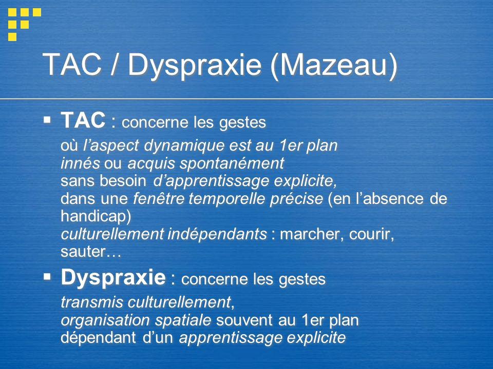 TAC / Dyspraxie (Mazeau) TAC : concerne les gestes où laspect dynamique est au 1er plan innés ou acquis spontanément sans besoin dapprentissage explic