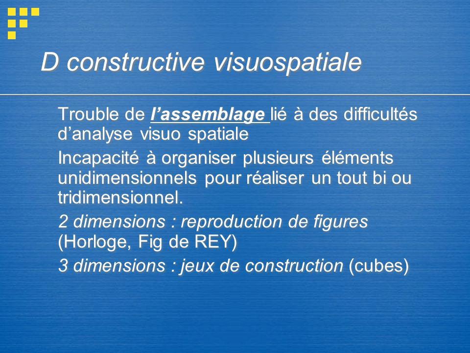 D constructive visuospatiale Trouble de lassemblage lié à des difficultés danalyse visuo spatiale Incapacité à organiser plusieurs éléments unidimensi