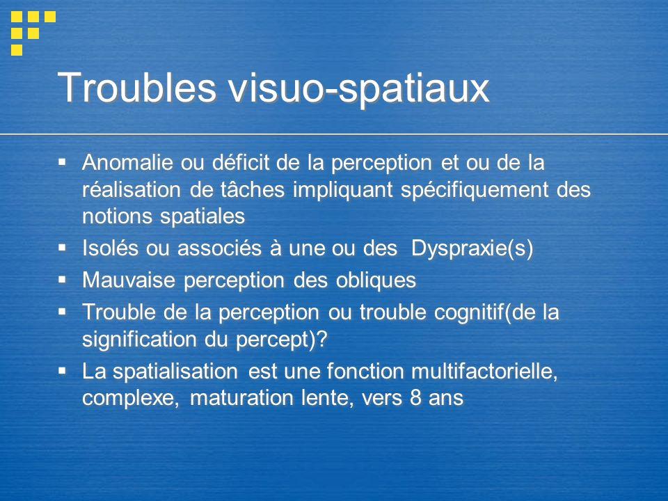 Troubles visuo-spatiaux Anomalie ou déficit de la perception et ou de la réalisation de tâches impliquant spécifiquement des notions spatiales Isolés