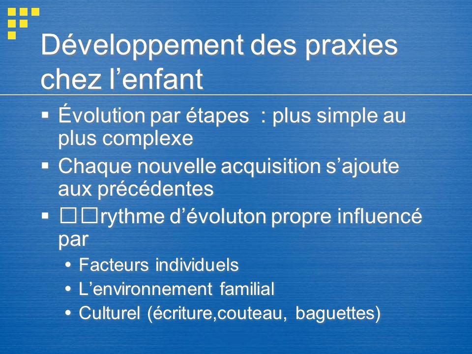 TAC / Dyspraxie (Mazeau) TAC : concerne les gestes où laspect dynamique est au 1er plan innés ou acquis spontanément sans besoin dapprentissage explicite, dans une fenêtre temporelle précise (en labsence de handicap) culturellement indépendants : marcher, courir, sauter… Dyspraxie : concerne les gestes transmis culturellement, organisation spatiale souvent au 1er plan dépendant dun apprentissage explicite TAC : concerne les gestes où laspect dynamique est au 1er plan innés ou acquis spontanément sans besoin dapprentissage explicite, dans une fenêtre temporelle précise (en labsence de handicap) culturellement indépendants : marcher, courir, sauter… Dyspraxie : concerne les gestes transmis culturellement, organisation spatiale souvent au 1er plan dépendant dun apprentissage explicite