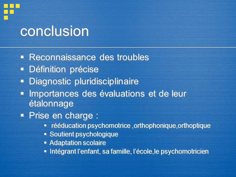 conclusion Reconnaissance des troubles Définition précise Diagnostic pluridisciplinaire Importances des évaluations et de leur étalonnage Prise en cha