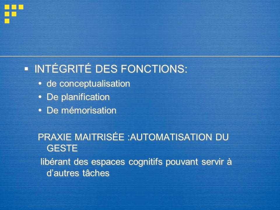 INTÉGRITÉ DES FONCTIONS: de conceptualisation De planification De mémorisation PRAXIE MAITRISÉE :AUTOMATISATION DU GESTE libérant des espaces cognitif