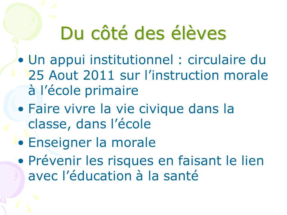 Du côté des élèves Un appui institutionnel : circulaire du 25 Aout 2011 sur linstruction morale à lécole primaire Faire vivre la vie civique dans la classe, dans lécole Enseigner la morale Prévenir les risques en faisant le lien avec léducation à la santé