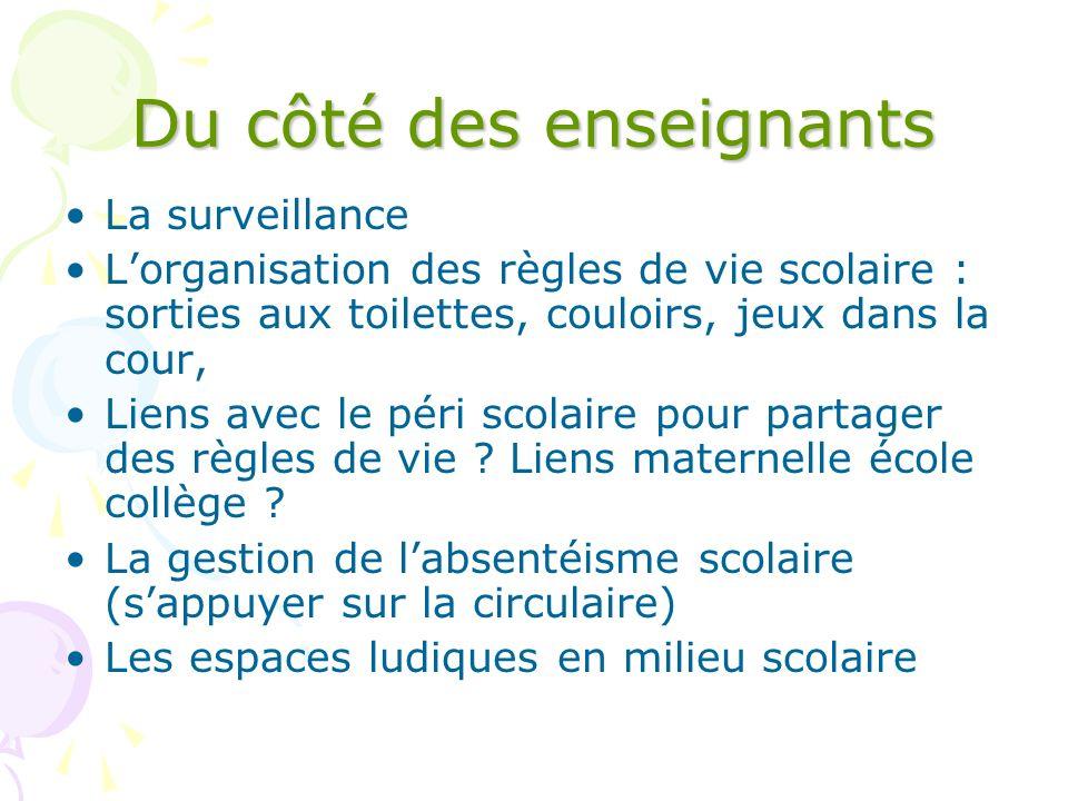Transversalement Internet citoyen : quel rôle pour lécole ? Pascal Nodenot