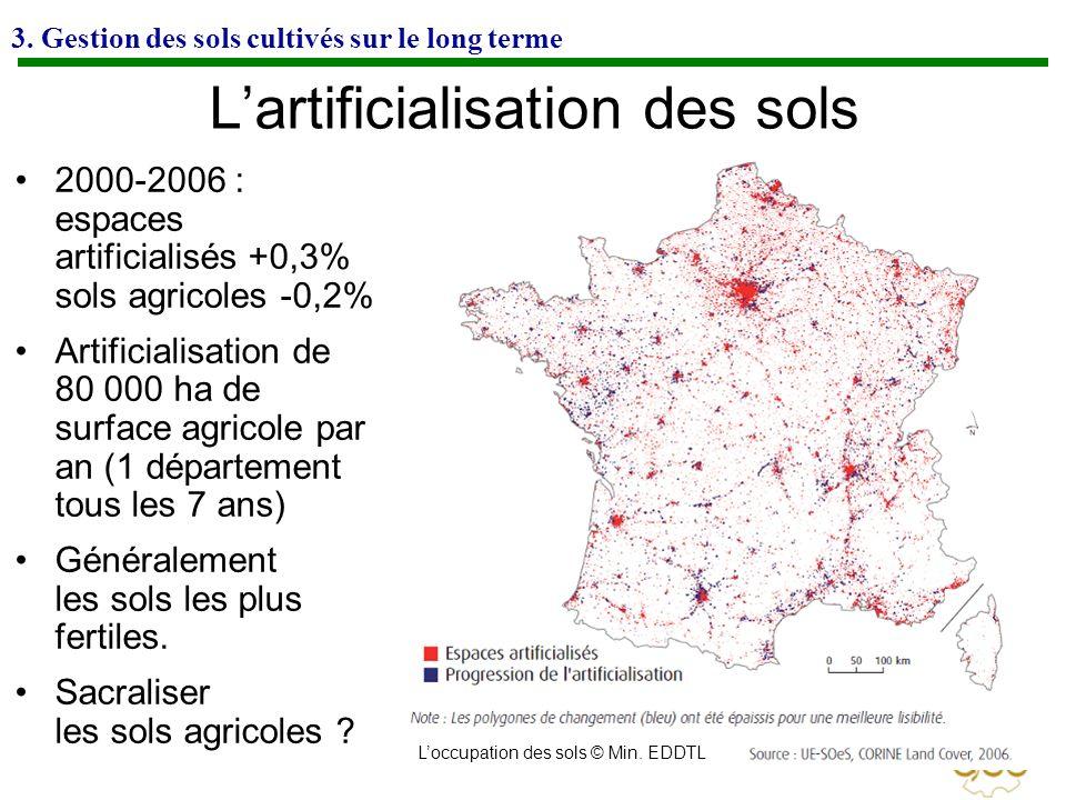 Lartificialisation des sols 2000-2006 : espaces artificialisés +0,3% sols agricoles -0,2% Artificialisation de 80 000 ha de surface agricole par an (1 département tous les 7 ans) Généralement les sols les plus fertiles.