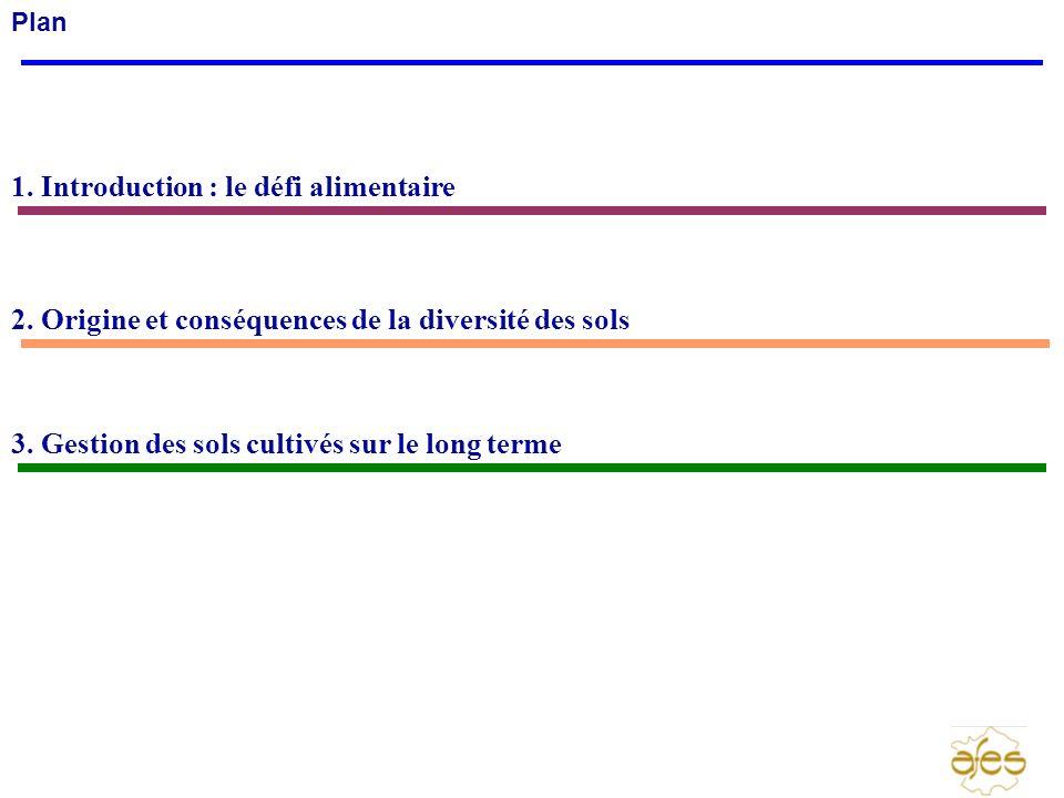 Plan 1. Introduction : le défi alimentaire 2. Origine et conséquences de la diversité des sols 3. Gestion des sols cultivés sur le long terme