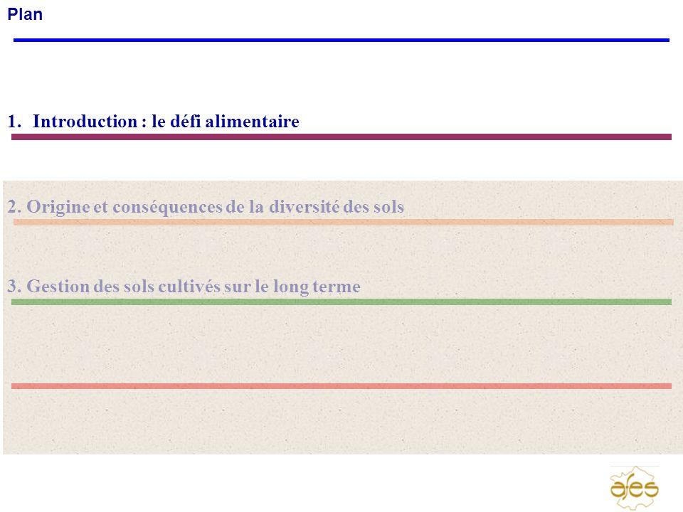 Plan 1.Introduction : le défi alimentaire 2. Origine et conséquences de la diversité des sols 3. Gestion des sols cultivés sur le long terme