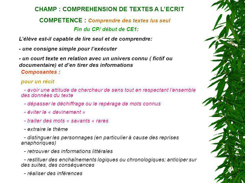 CHAMP : COMPREHENSION DE TEXTES A LECRIT COMPETENCE : Comprendre des textes lus seul Fin du CP/ début de CE1: Lélève est-il capable de lire seul et de