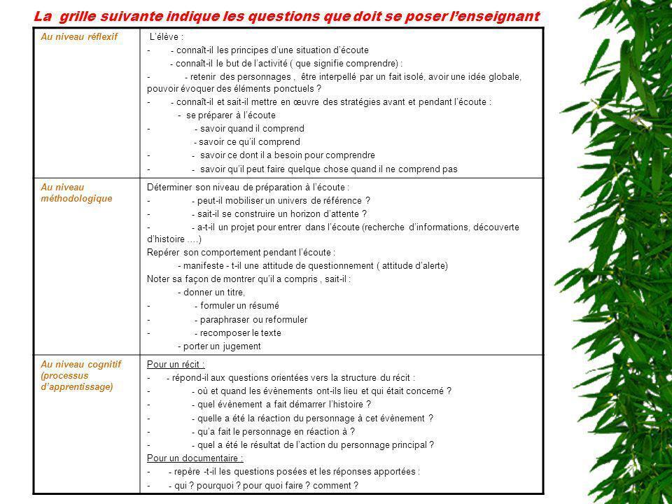 La grille suivante indique les questions que doit se poser lenseignant Au niveau réflexif Lélève : - - connaît-il les principes dune situation découte