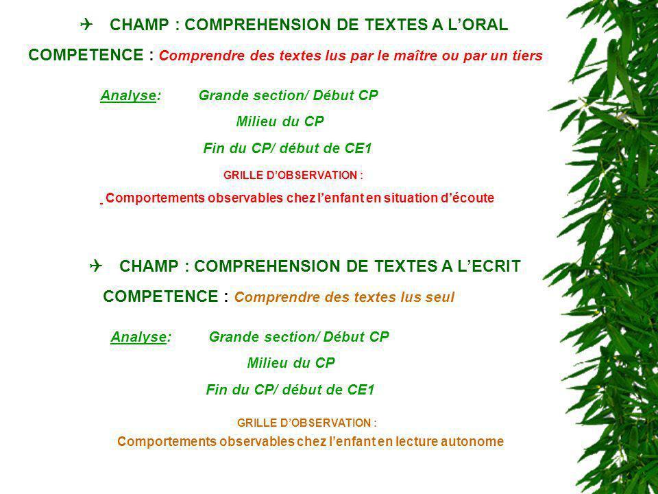 Q CHAMP : COMPREHENSION DE TEXTES A LORAL COMPETENCE : Comprendre des textes lus par le maître ou par un tiers Q CHAMP : COMPREHENSION DE TEXTES A LEC