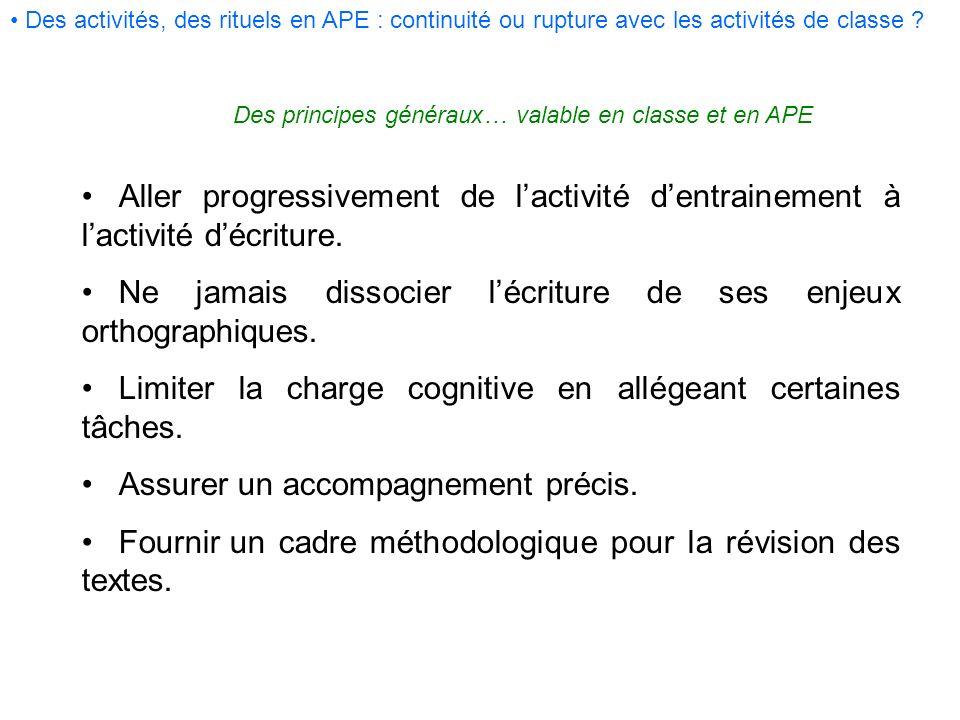 Des activités, des rituels en APE : continuité ou rupture avec les activités de classe ? Aller progressivement de lactivité dentrainement à lactivité