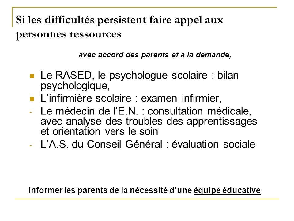 Si les difficultés persistent faire appel aux personnes ressources avec accord des parents et à la demande, Le RASED, le psychologue scolaire : bilan psychologique, Linfirmière scolaire : examen infirmier, - Le médecin de lE.N.