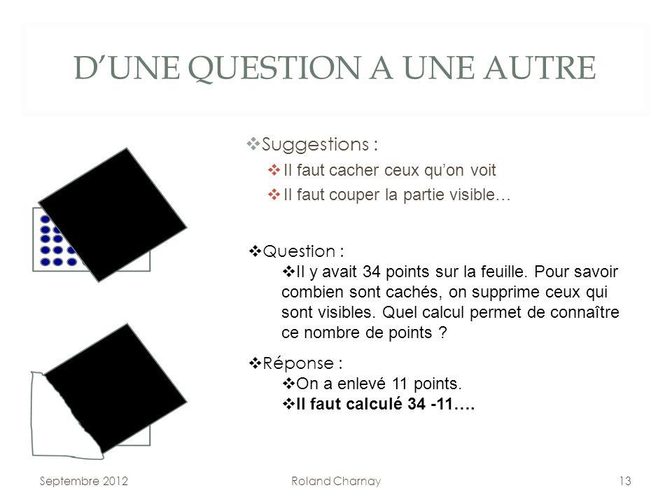 DUNE QUESTION A UNE AUTRE Suggestions : Il faut cacher ceux quon voit Il faut couper la partie visible… Septembre 2012Roland Charnay13 Question : Il y