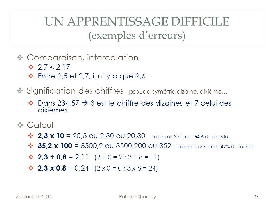 UN APPRENTISSAGE DIFFICILE (exemples derreurs) Comparaison, intercalation 2,7 < 2,17 Entre 2,5 et 2,7, il n y a que 2,6 Signification des chiffres : p