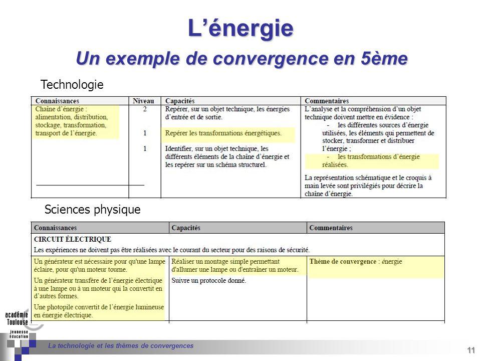 11 Séminaire « Définition de Produits » : méthodologie de définition dune pièce GREC INITIALES 11 La technologie et les thèmes de convergences Technol