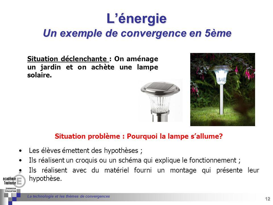 12 Séminaire « Définition de Produits » : méthodologie de définition dune pièce GREC INITIALES 12 La technologie et les thèmes de convergences Situati