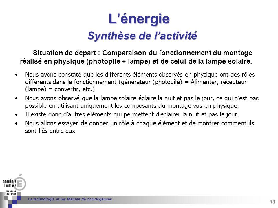 13 Séminaire « Définition de Produits » : méthodologie de définition dune pièce GREC INITIALES 13 La technologie et les thèmes de convergences Nous av