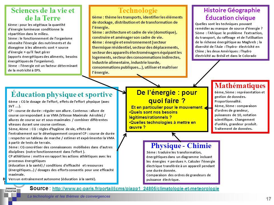 17 Séminaire « Définition de Produits » : méthodologie de définition dune pièce GREC INITIALES 17 La technologie et les thèmes de convergences Source